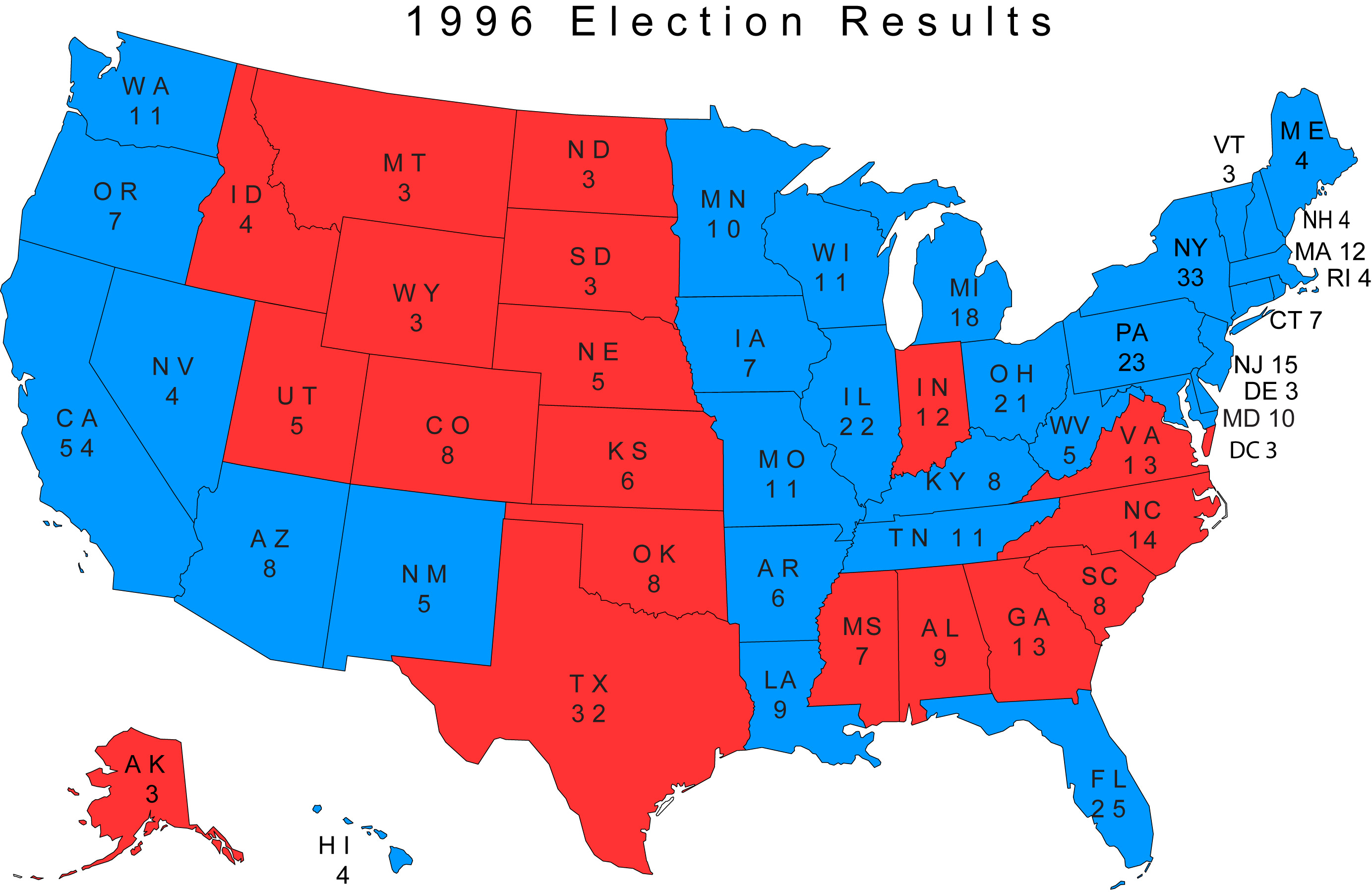 1996 election results