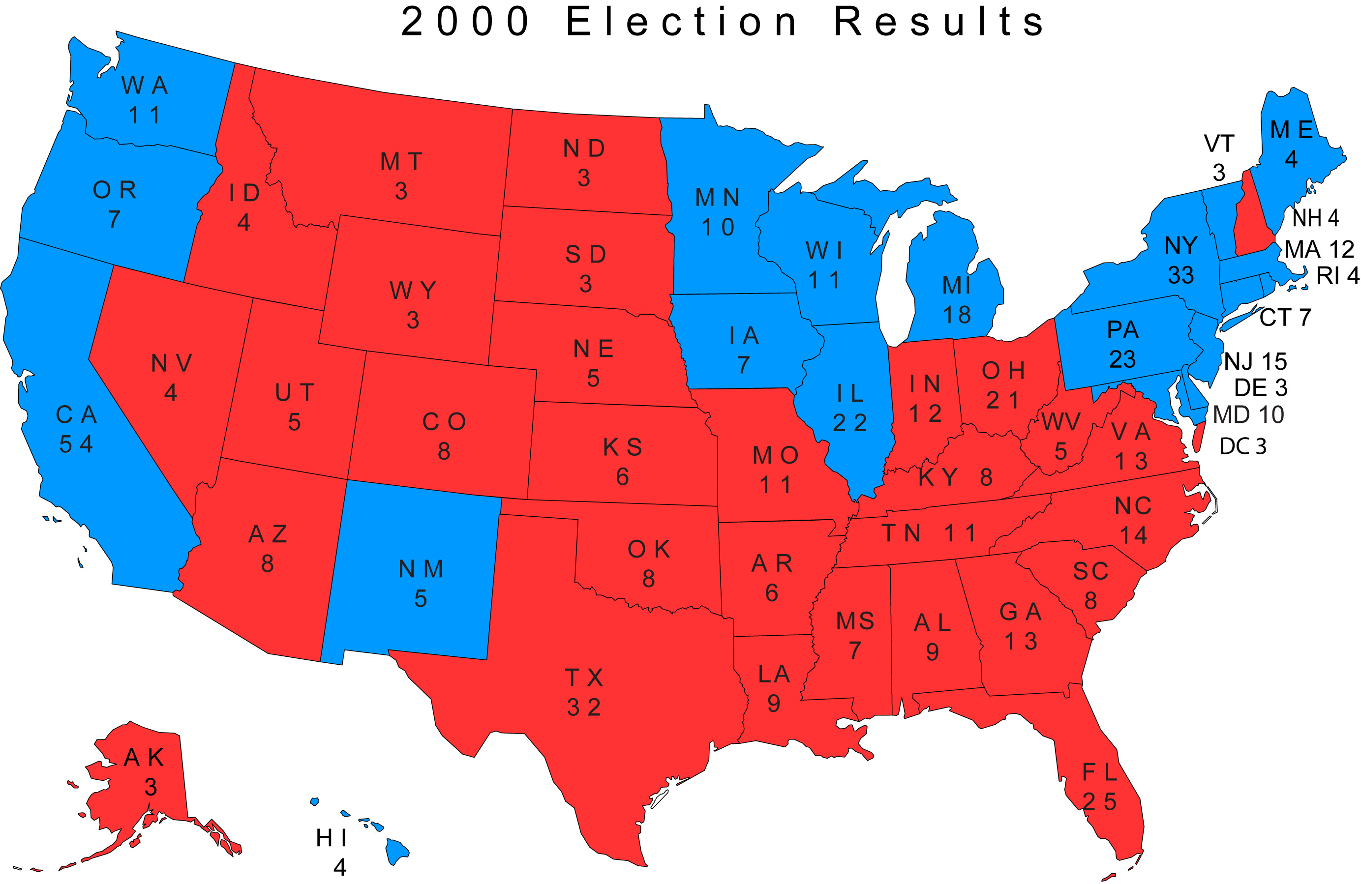 2000 election results