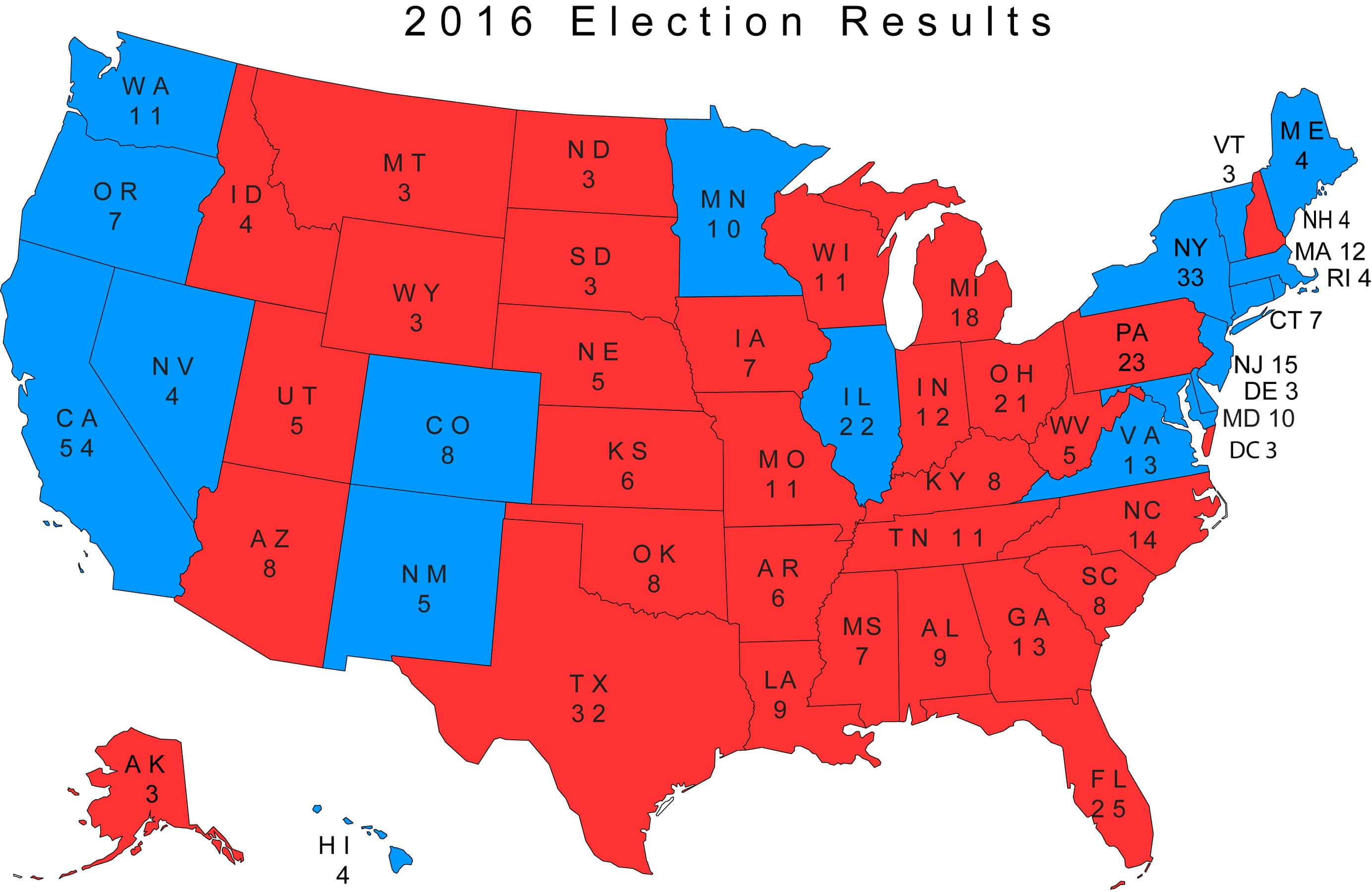 2016-election-results